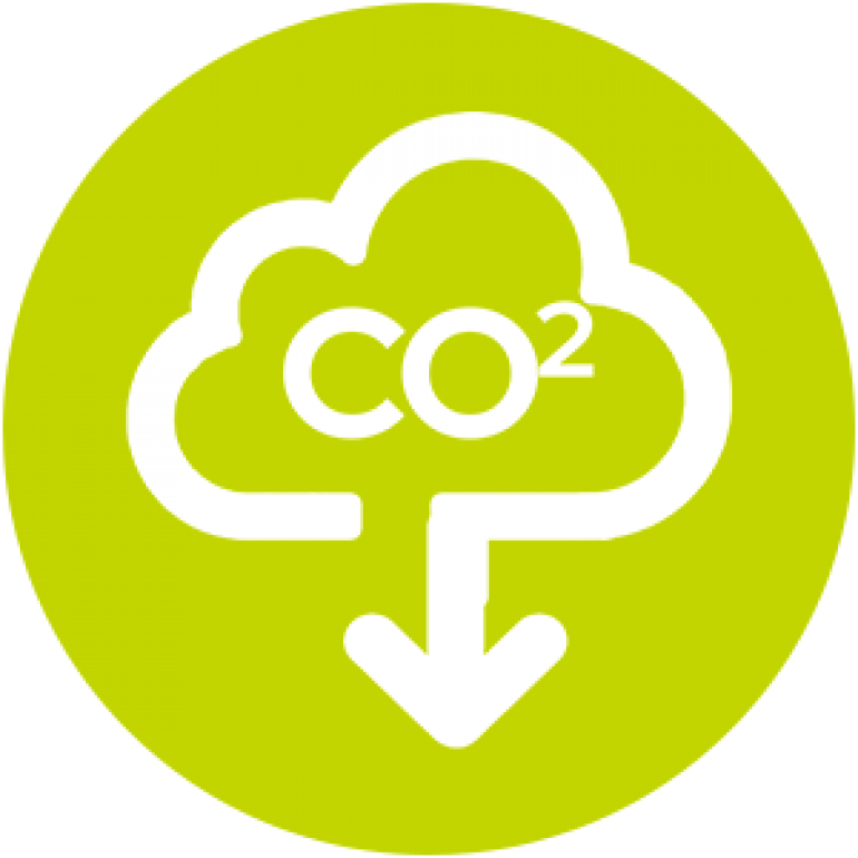 87% Reduction in CO2
